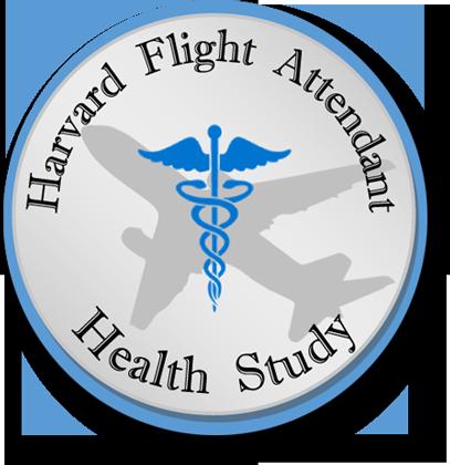 FAHS Survey logo and link